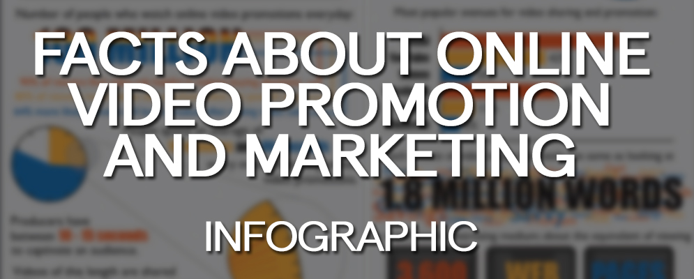 Facts About Online Video Promotion and Marketing Infographic
