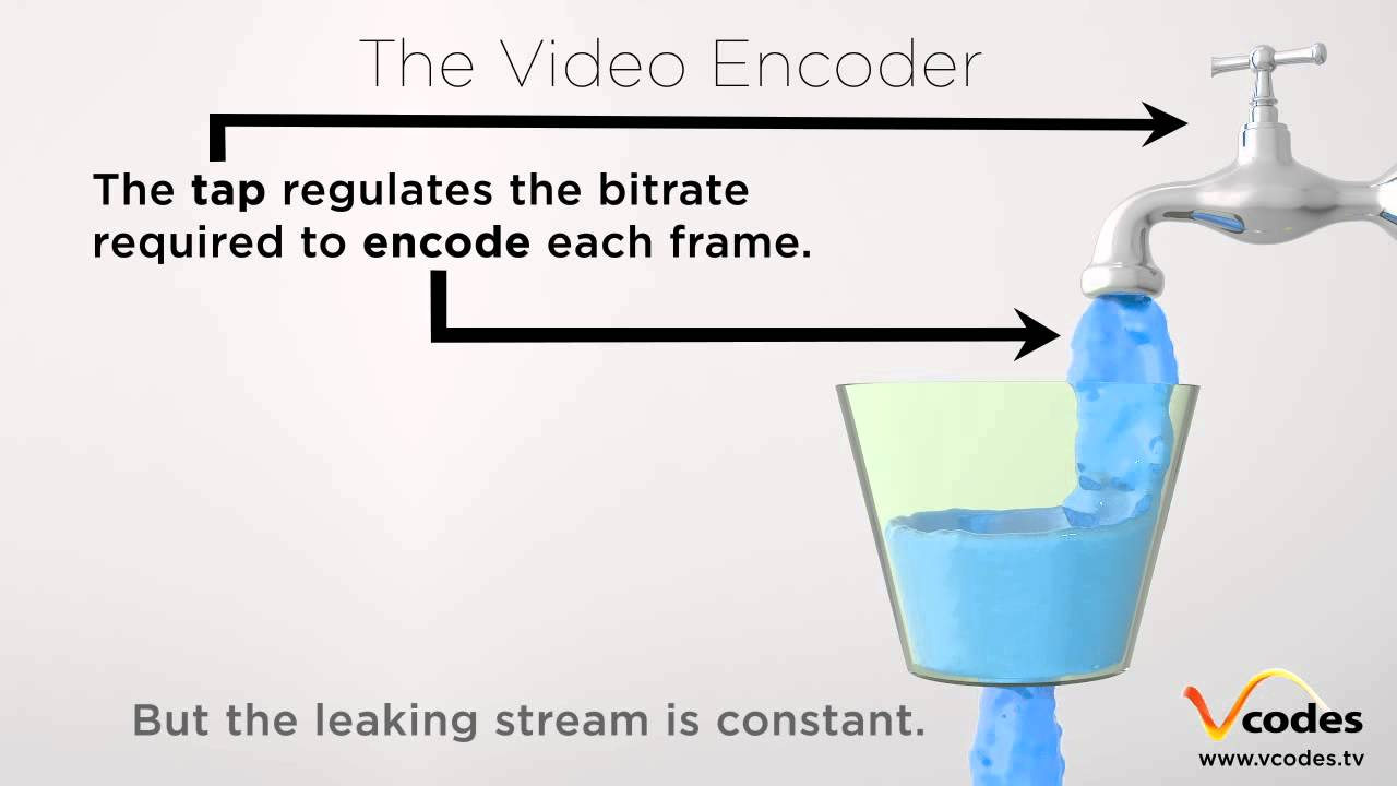 video-encoder-explained