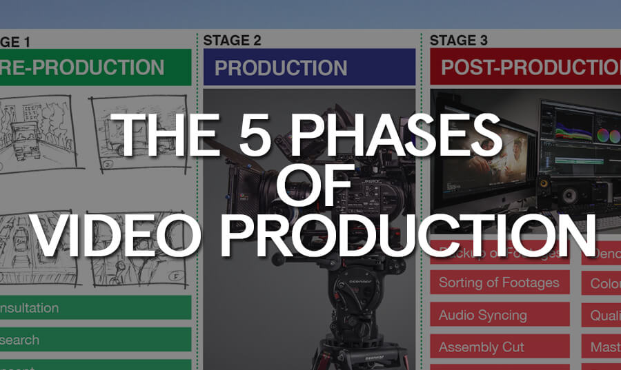 5-phases-of-video-production