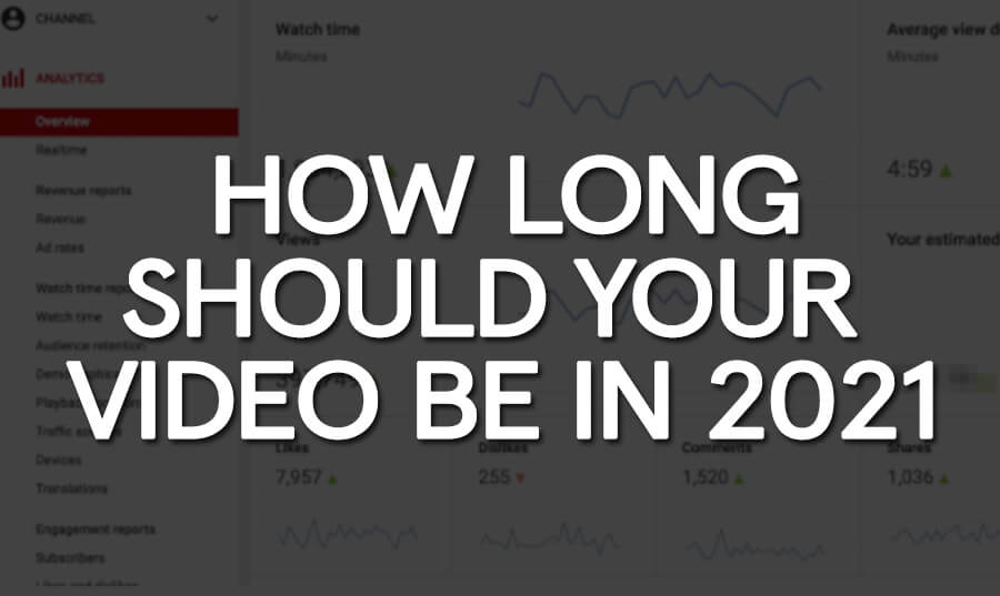 how-long-should-video-be-2021